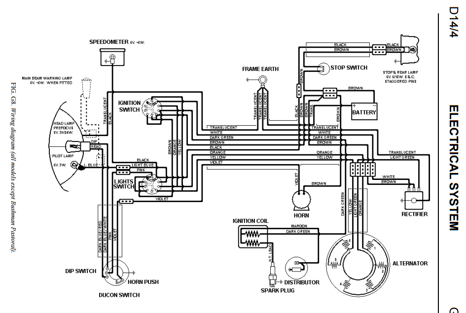 d14_4_wiring_diagram homepage bsa bantam d7 wiring diagram at fashall.co